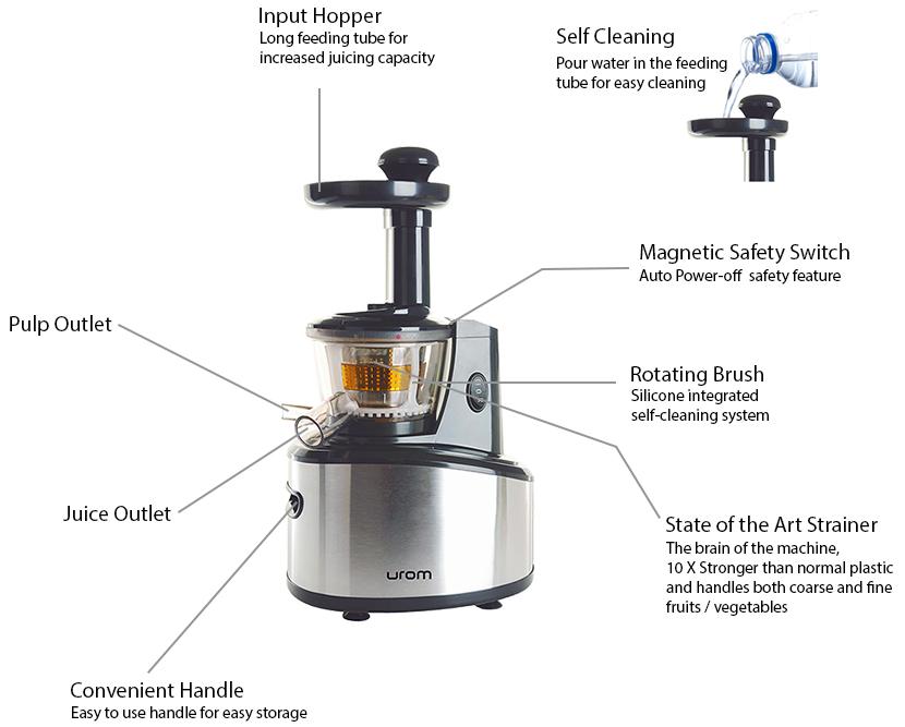 Slow Fruit Vegetable Juicer Extractor Processor : UROM PROFESSIONAL SLOW FRUIT vEGETABLE JUICER EXTRACTOR ...